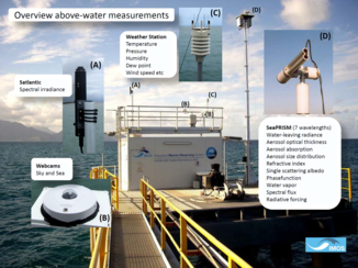Overview of above-water measurements collected at LJCO